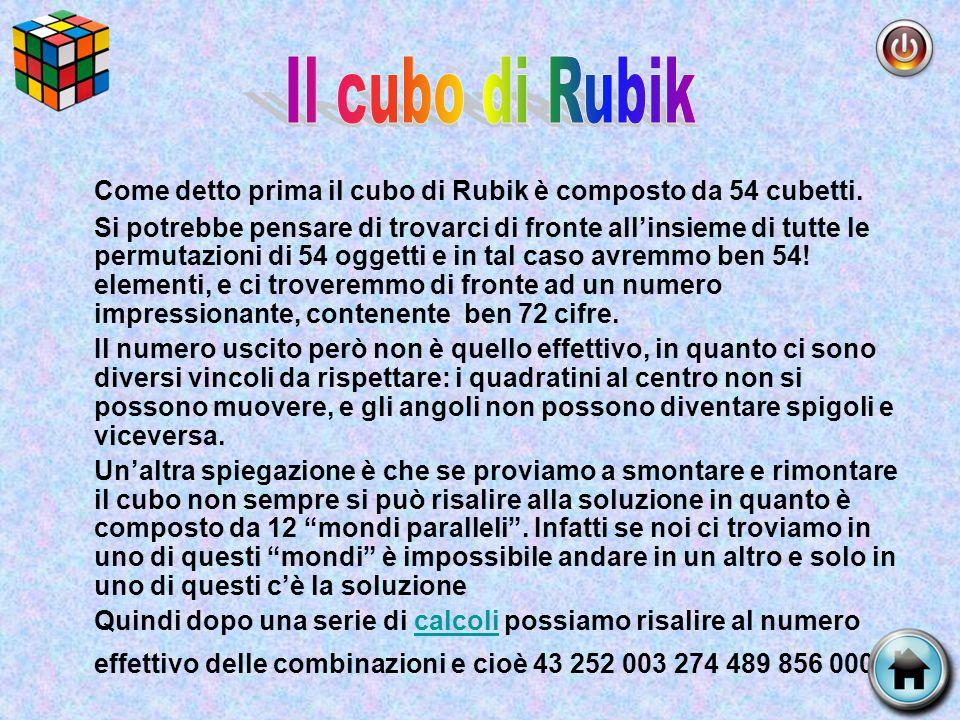 Il cubo di Rubik Come detto prima il cubo di Rubik è composto da 54 cubetti.