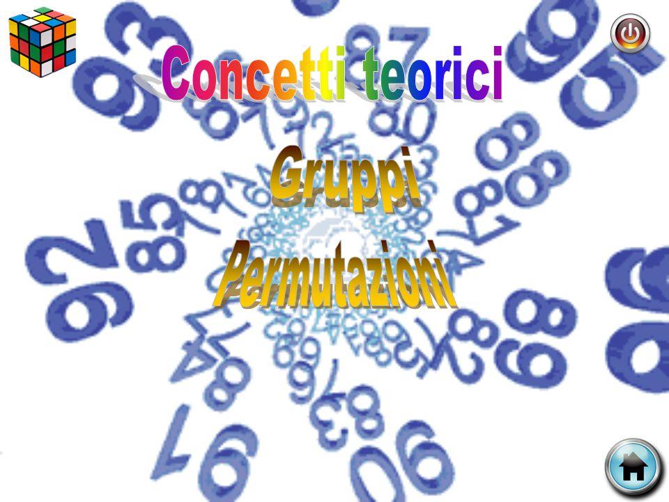 Concetti teorici Gruppi Permutazioni