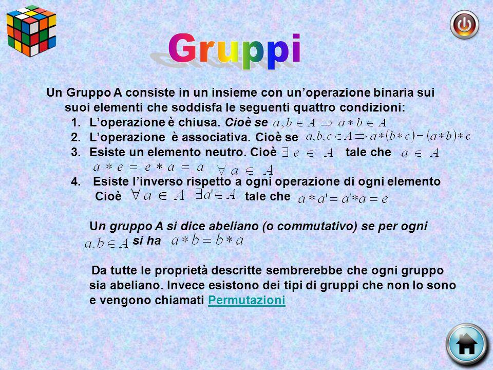 Gruppi Un Gruppo A consiste in un insieme con un'operazione binaria sui suoi elementi che soddisfa le seguenti quattro condizioni: