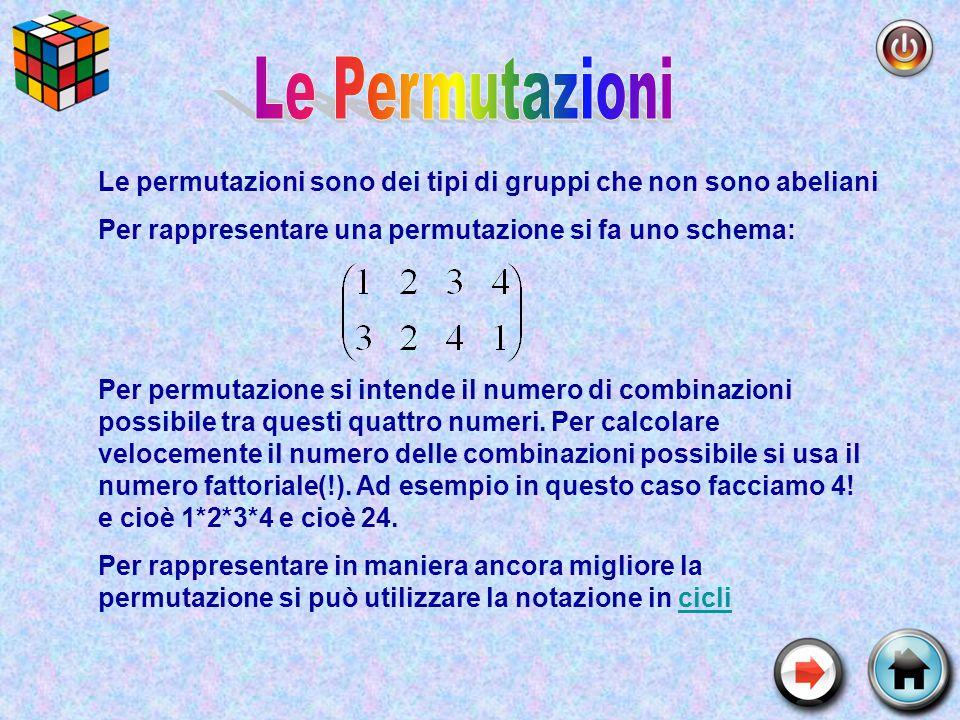 Le Permutazioni Le permutazioni sono dei tipi di gruppi che non sono abeliani. Per rappresentare una permutazione si fa uno schema: