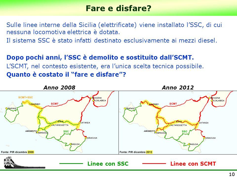 Fare e disfare Sulle linee interne della Sicilia (elettrificate) viene installato l'SSC, di cui nessuna locomotiva elettrica è dotata.
