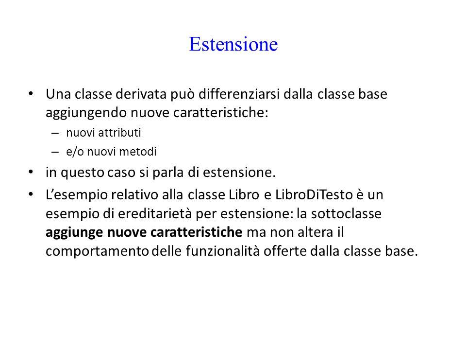 Estensione Una classe derivata può differenziarsi dalla classe base aggiungendo nuove caratteristiche: