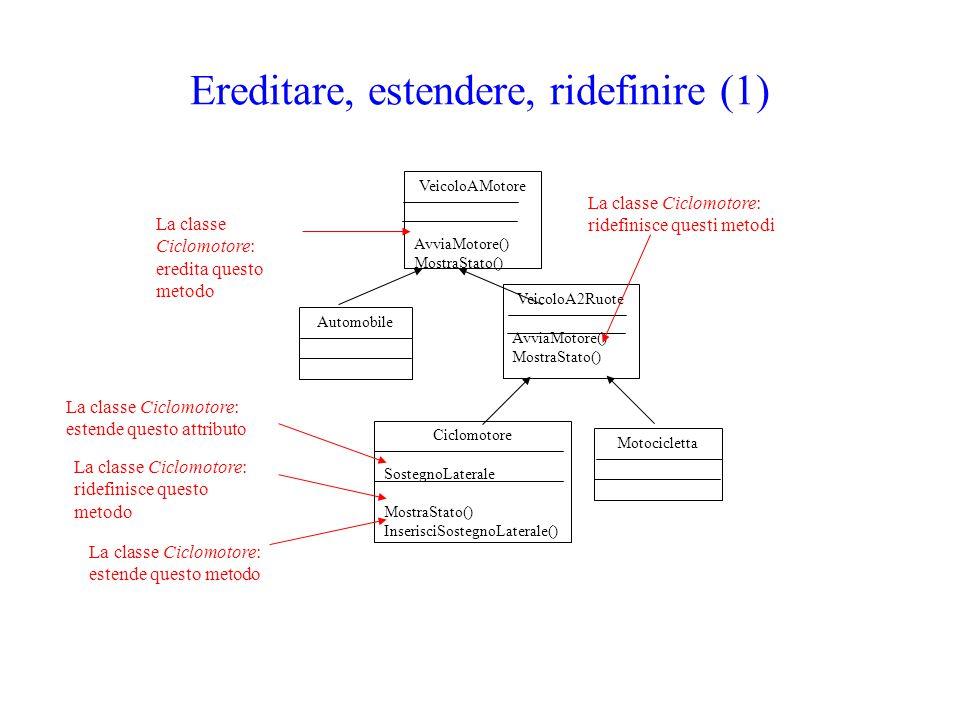 Ereditare, estendere, ridefinire (1)