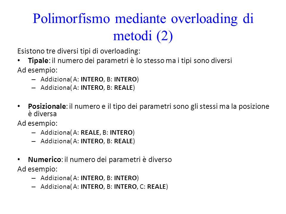 Polimorfismo mediante overloading di metodi (2)