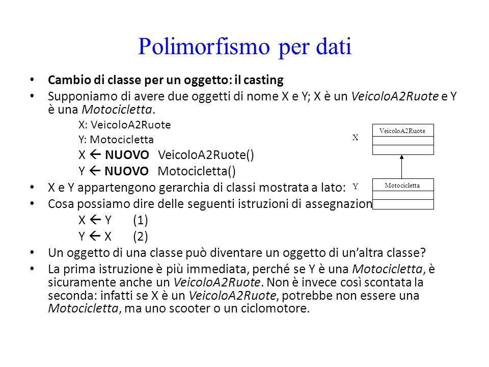 Polimorfismo per dati Cambio di classe per un oggetto: il casting