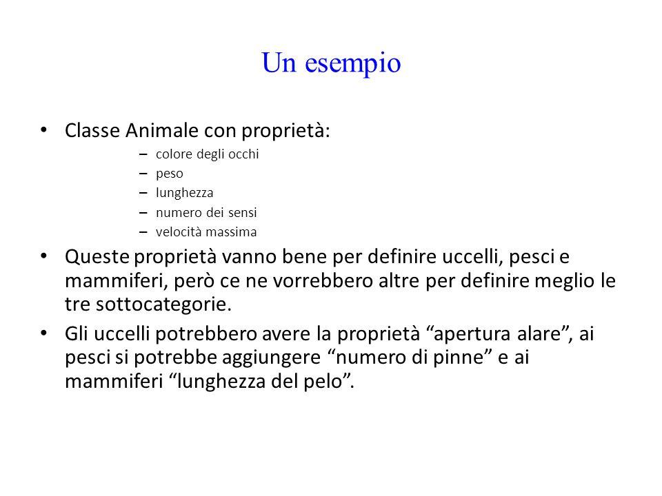 Un esempio Classe Animale con proprietà:
