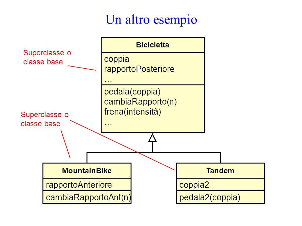 Un altro esempio coppia rapportoPosteriore … pedala(coppia)