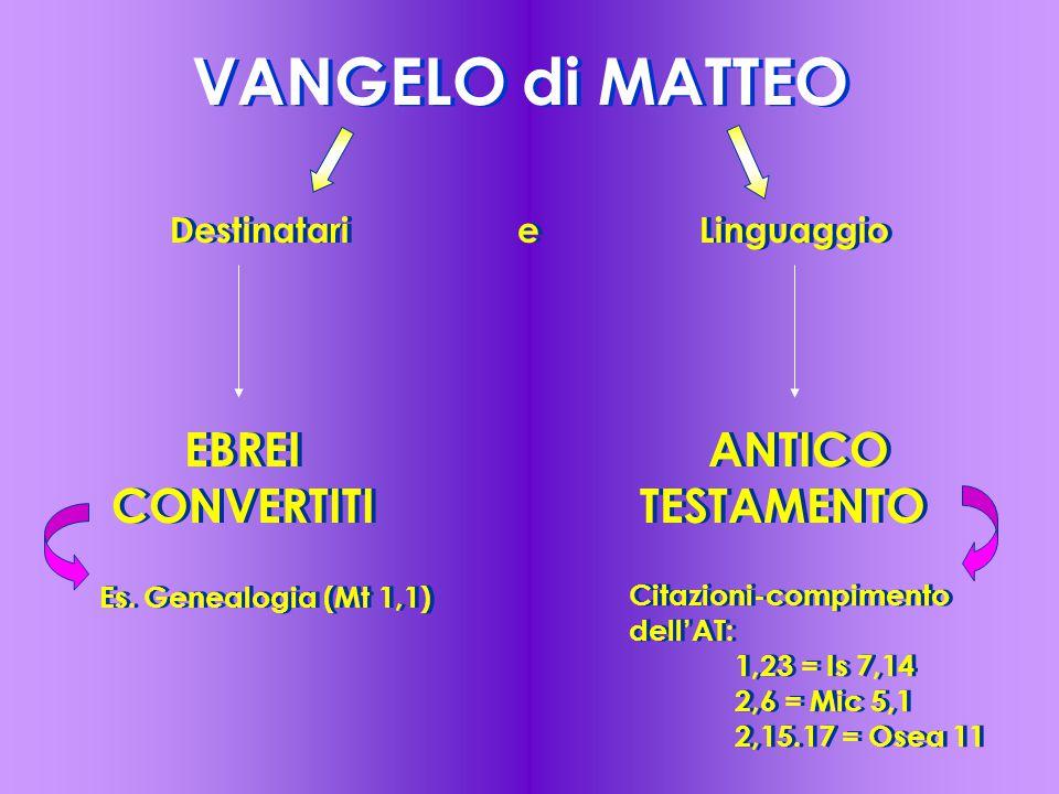 VANGELO di MATTEO EBREI CONVERTITI ANTICO TESTAMENTO