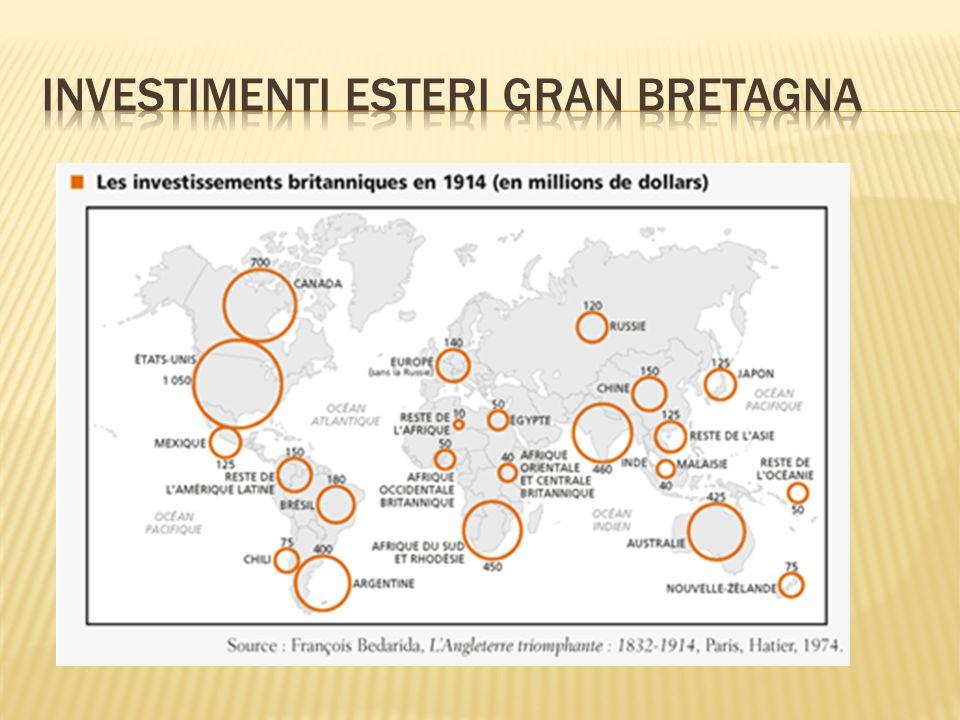 Investimenti esteri Gran Bretagna