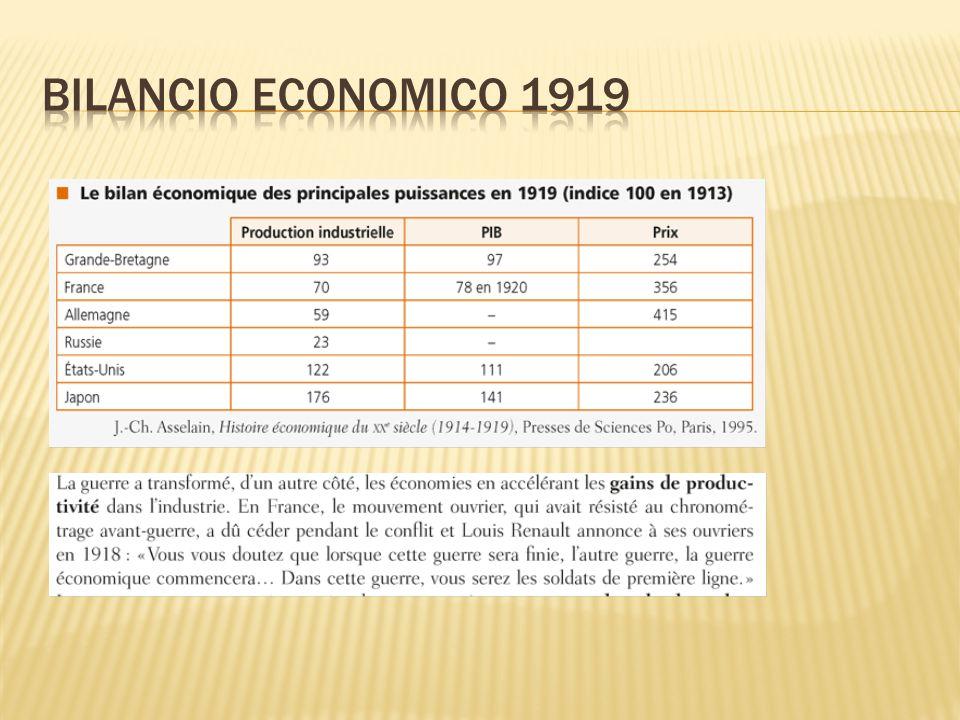 Bilancio economico 1919