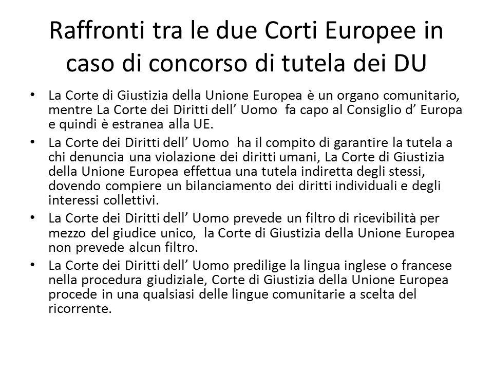 Raffronti tra le due Corti Europee in caso di concorso di tutela dei DU