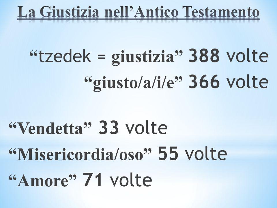 La Giustizia nell'Antico Testamento