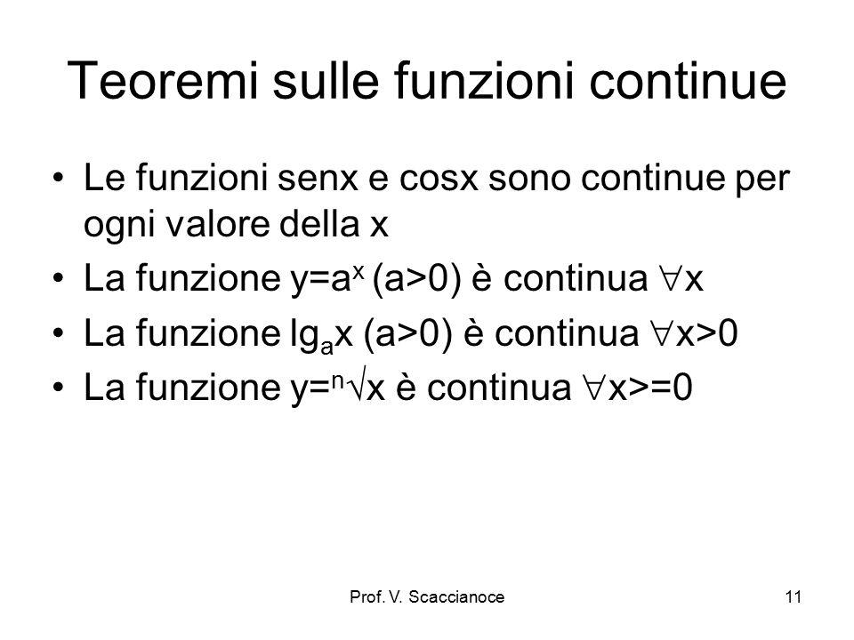 Teoremi sulle funzioni continue