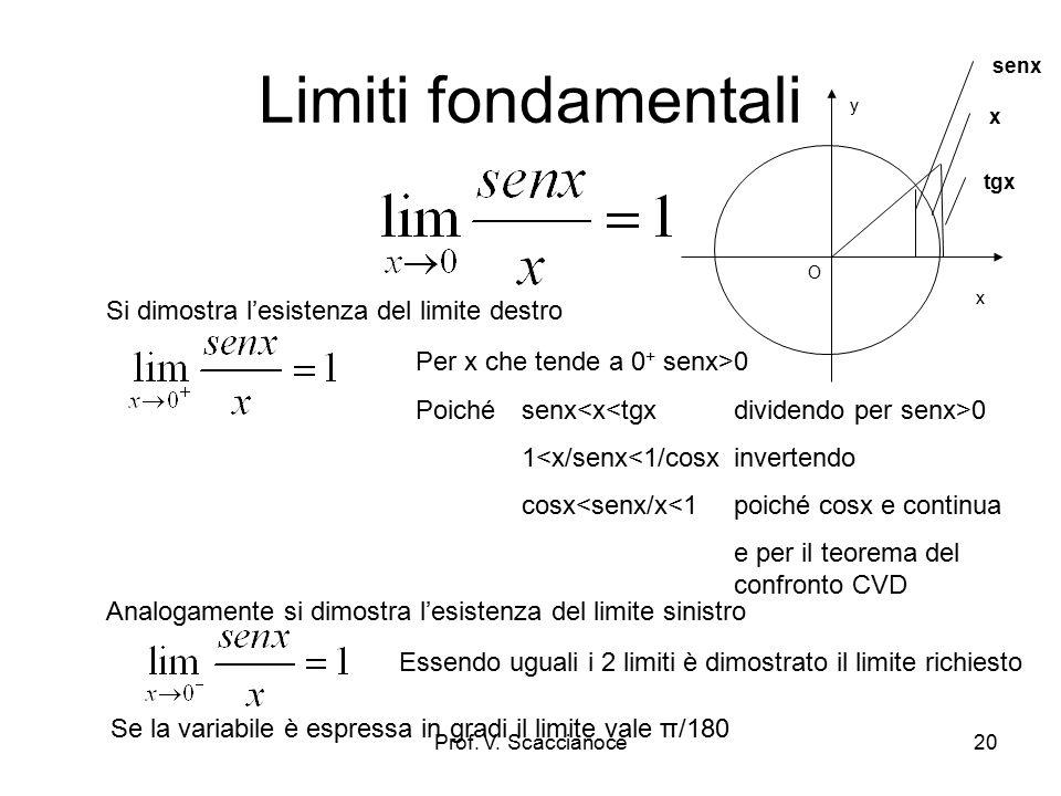 Limiti fondamentali Si dimostra l'esistenza del limite destro