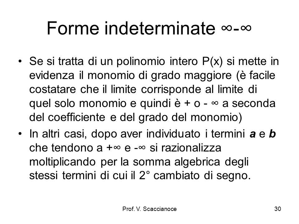 Forme indeterminate ∞-∞