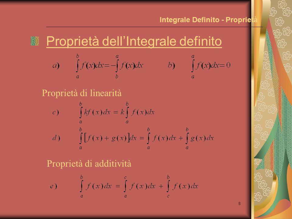 Integrale Definito - Proprietà
