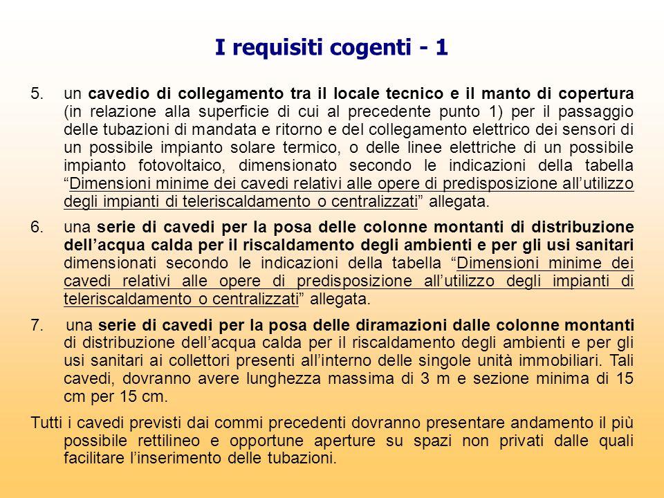 I requisiti cogenti - 1