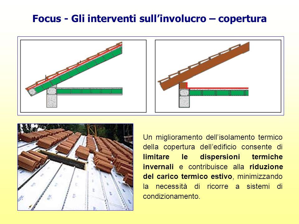 Focus - Gli interventi sull'involucro – copertura