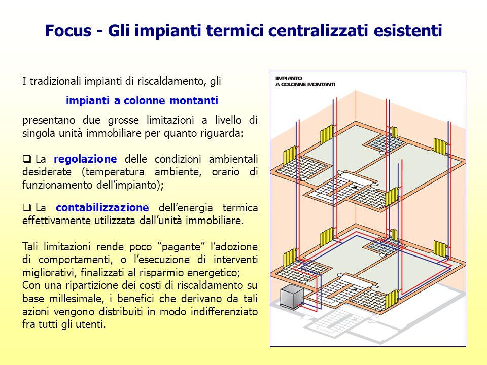 Focus - Gli impianti termici centralizzati esistenti