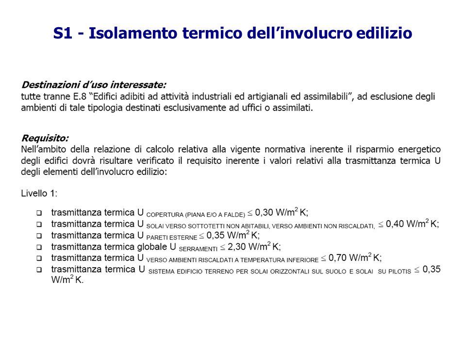 S1 - Isolamento termico dell'involucro edilizio