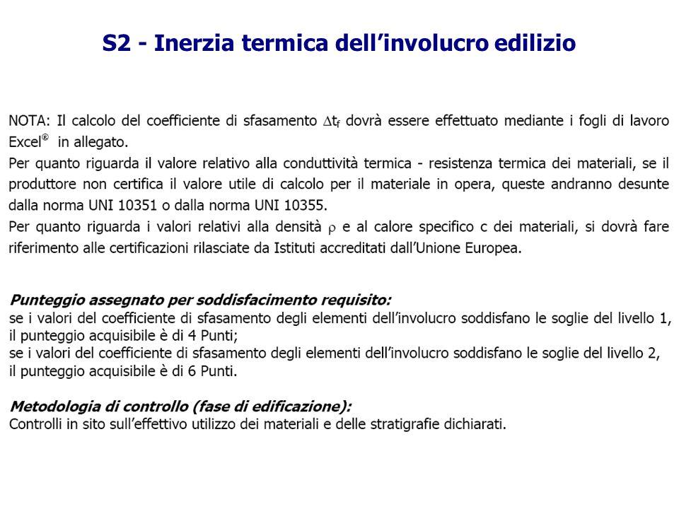 S2 - Inerzia termica dell'involucro edilizio