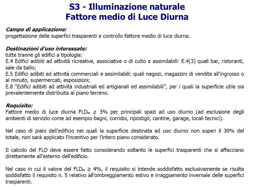 S3 - Illuminazione naturale