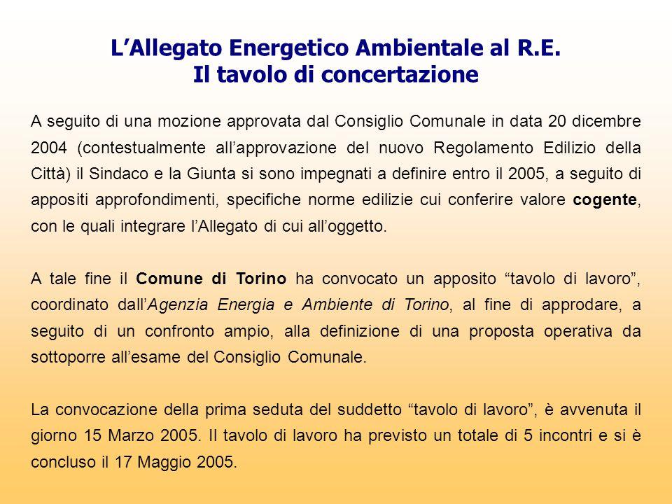 L'Allegato Energetico Ambientale al R.E. Il tavolo di concertazione