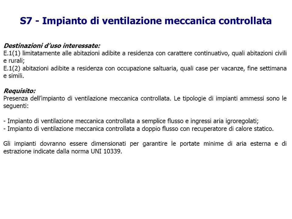 S7 - Impianto di ventilazione meccanica controllata