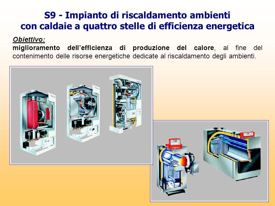 S9 - Impianto di riscaldamento ambienti