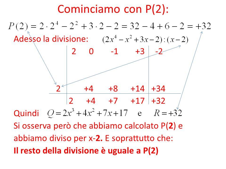Cominciamo con P(2):