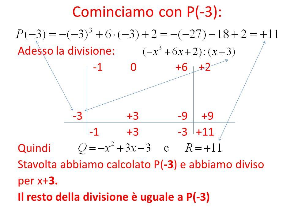Cominciamo con P(-3):