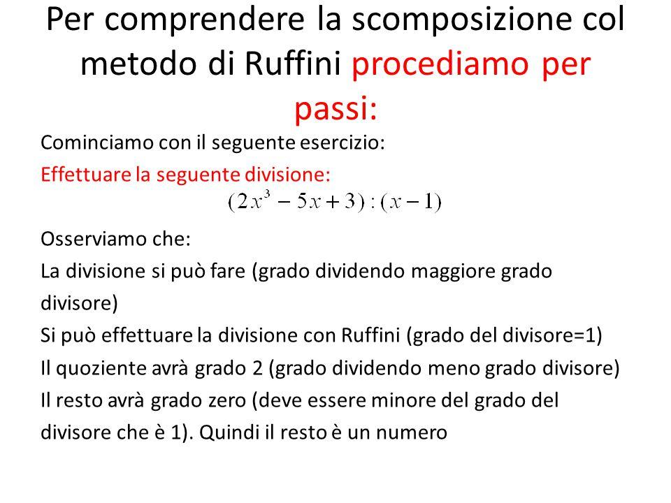 Per comprendere la scomposizione col metodo di Ruffini procediamo per passi: