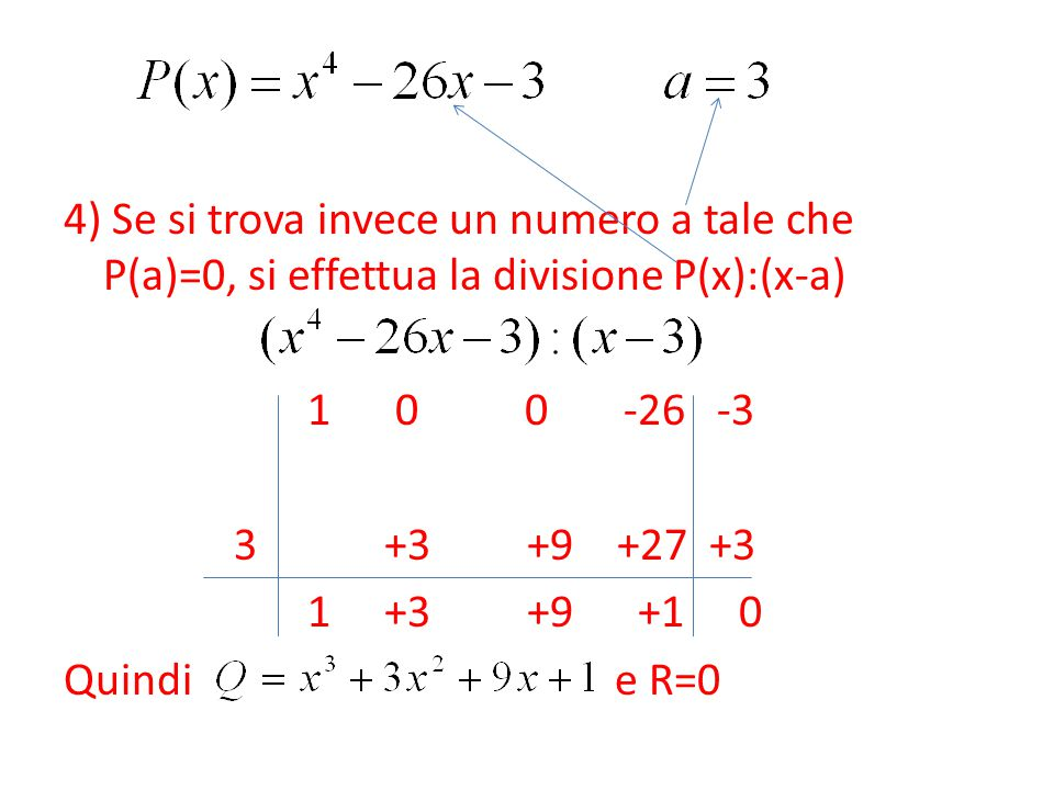 4) Se si trova invece un numero a tale che P(a)=0, si effettua la divisione P(x):(x-a) 1 0 0 -26 -3 3 +3 +9 +27 +3 1 +3 +9 +1 0 Quindi e R=0