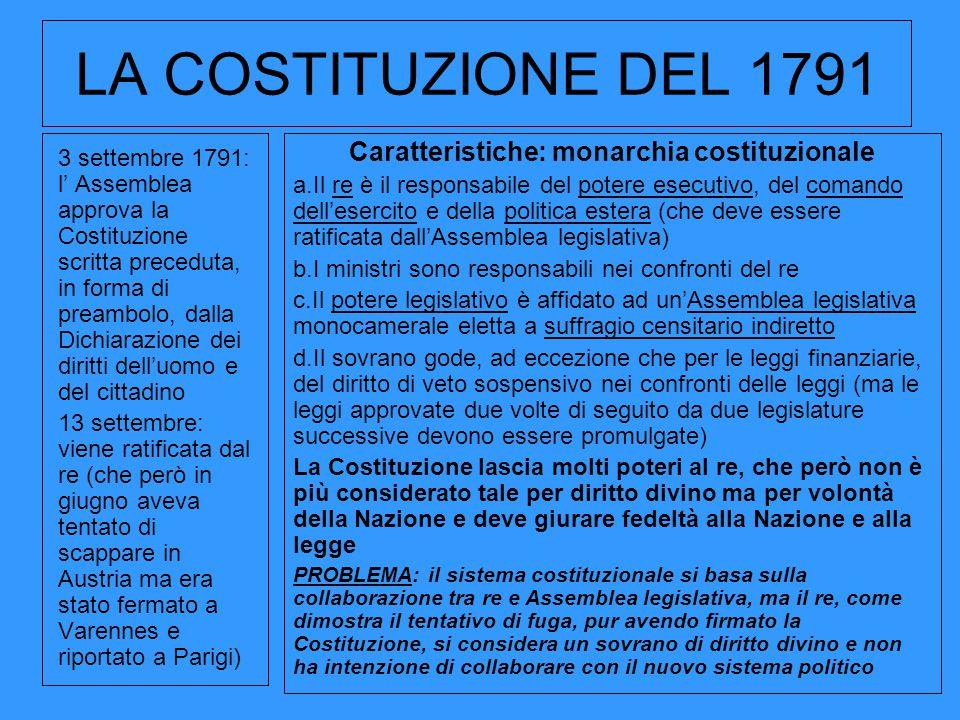 Caratteristiche: monarchia costituzionale
