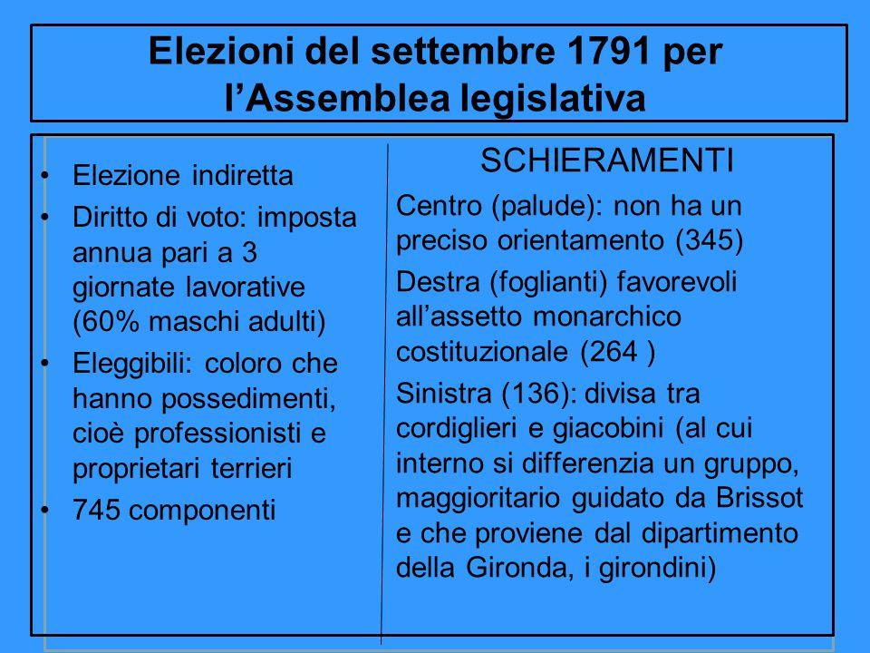 Elezioni del settembre 1791 per l'Assemblea legislativa