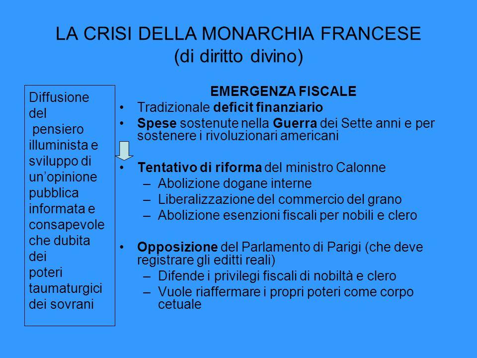 LA CRISI DELLA MONARCHIA FRANCESE (di diritto divino)