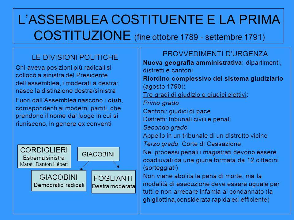 L'ASSEMBLEA COSTITUENTE E LA PRIMA COSTITUZIONE (fine ottobre 1789 - settembre 1791)