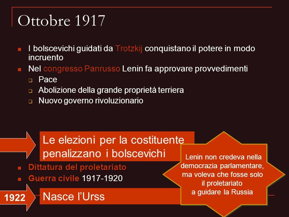 Ottobre 1917 Le elezioni per la costituente penalizzano i bolscevichi