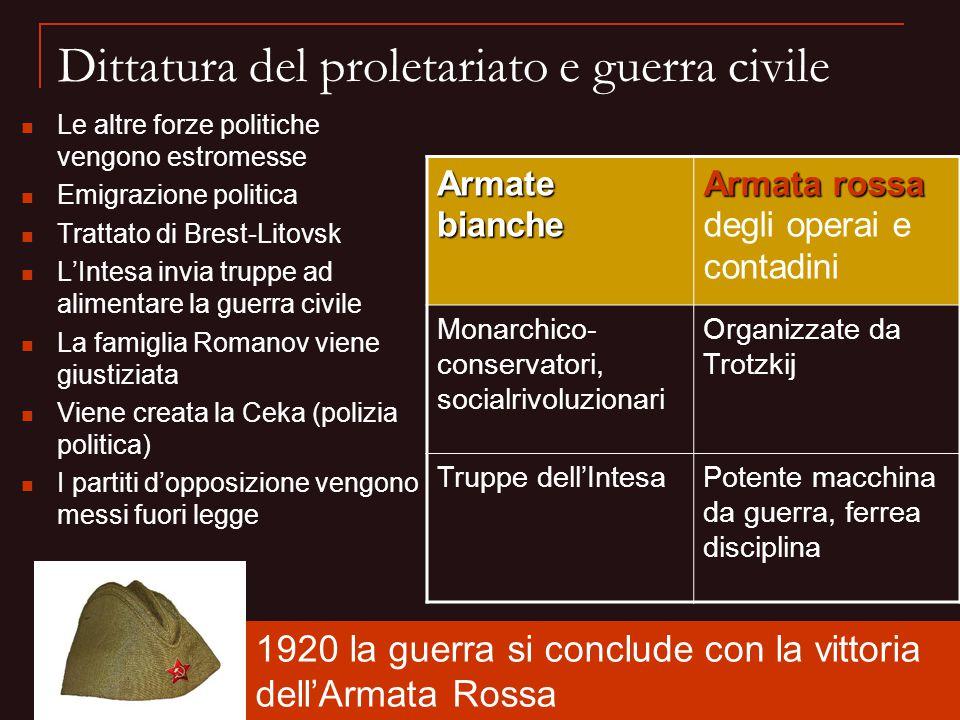 Dittatura del proletariato e guerra civile