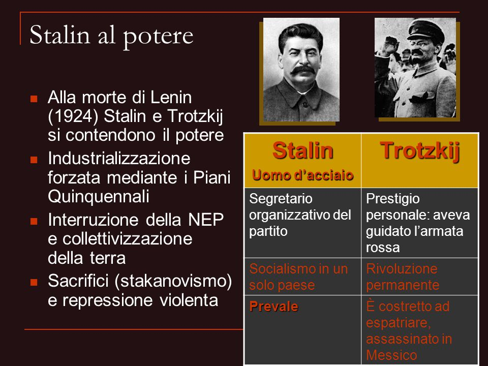Stalin al potere Stalin Trotzkij