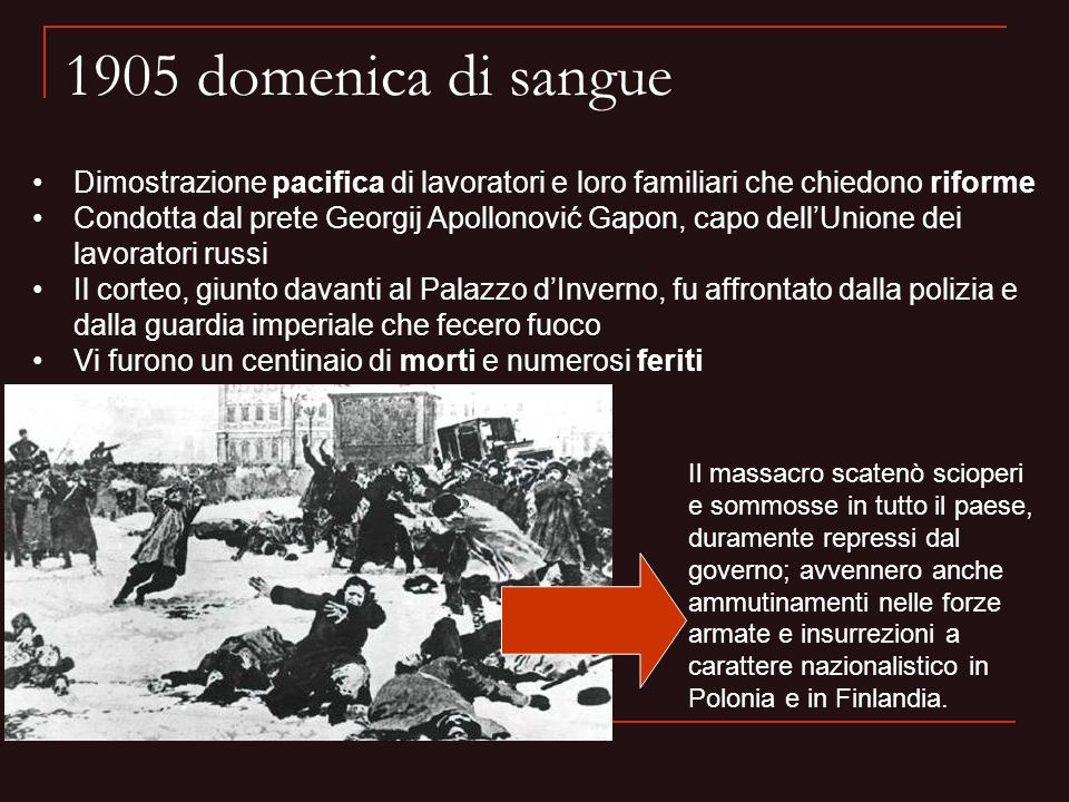 1905 domenica di sangue Dimostrazione pacifica di lavoratori e loro familiari che chiedono riforme.