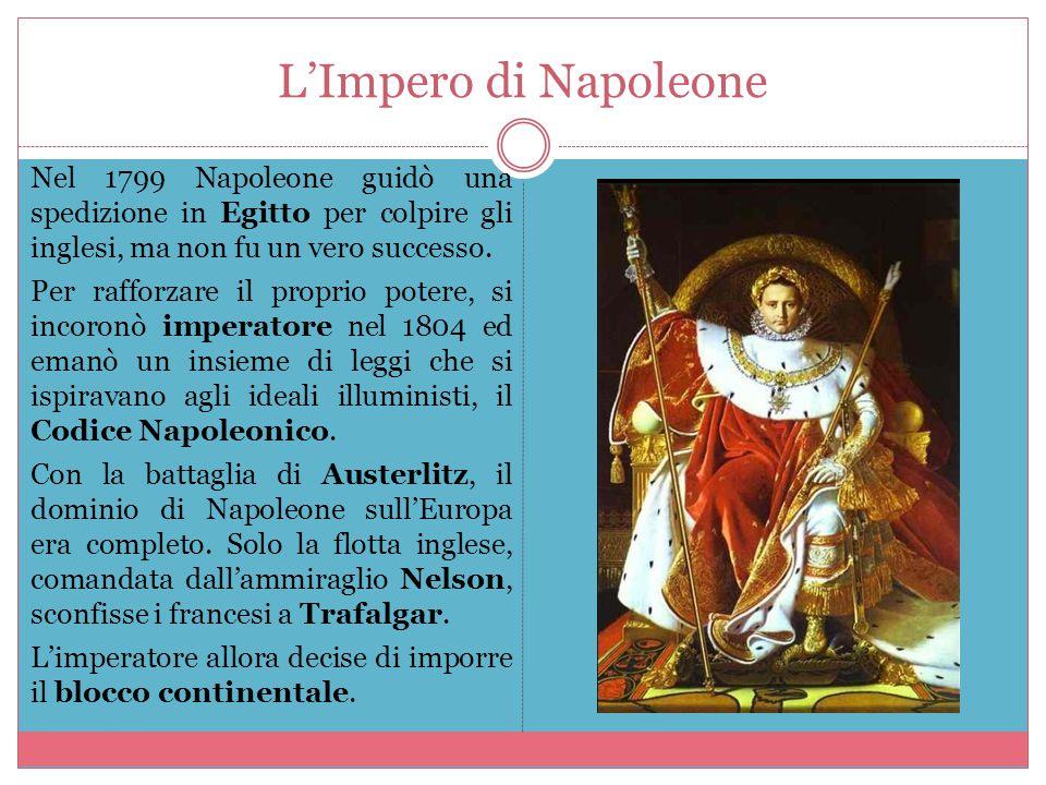 L'Impero di Napoleone