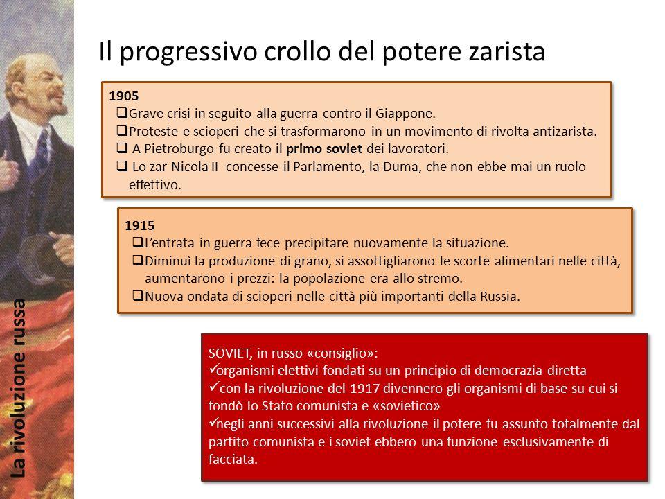 Il progressivo crollo del potere zarista