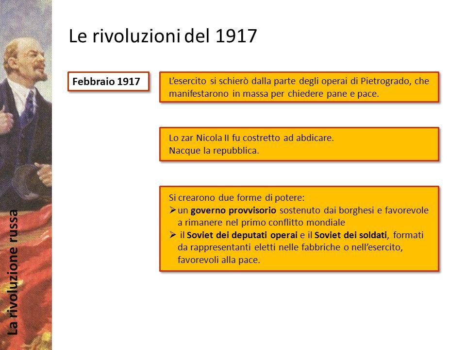 Le rivoluzioni del 1917 Febbraio 1917