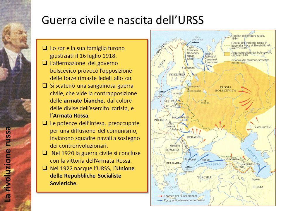 Guerra civile e nascita dell'URSS