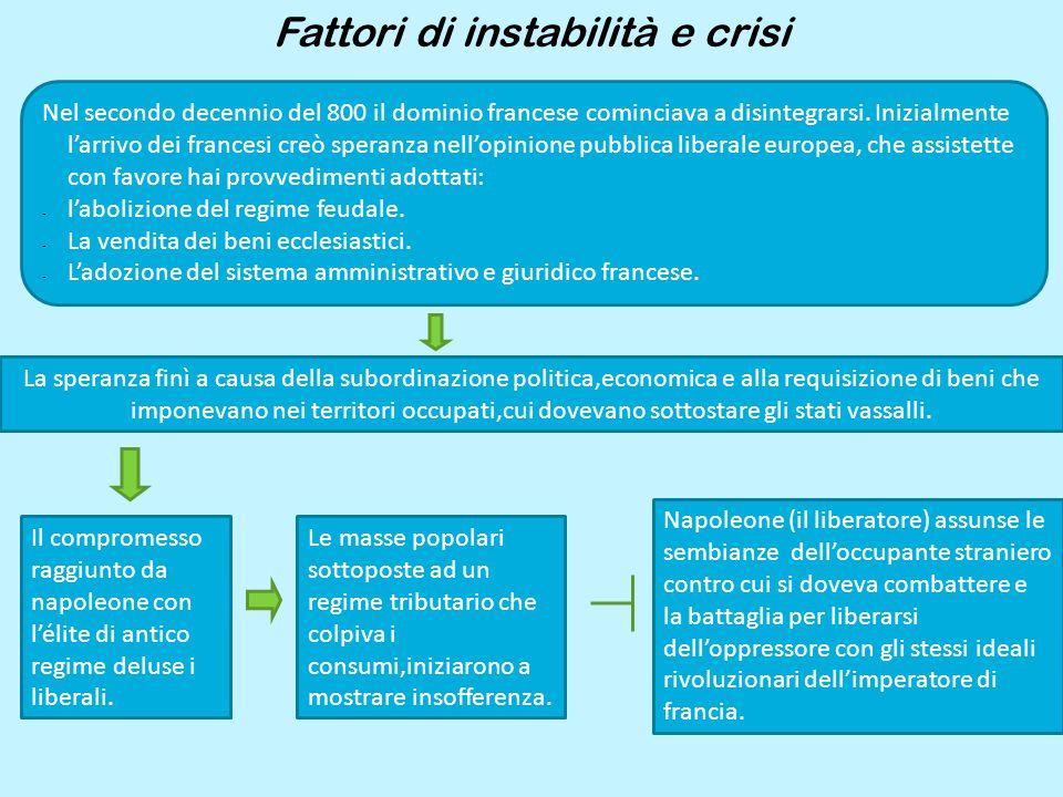 Fattori di instabilità e crisi