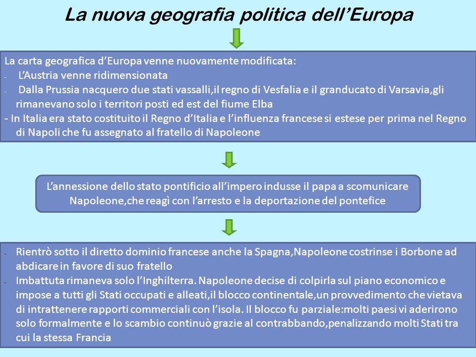 La nuova geografia politica dell'Europa