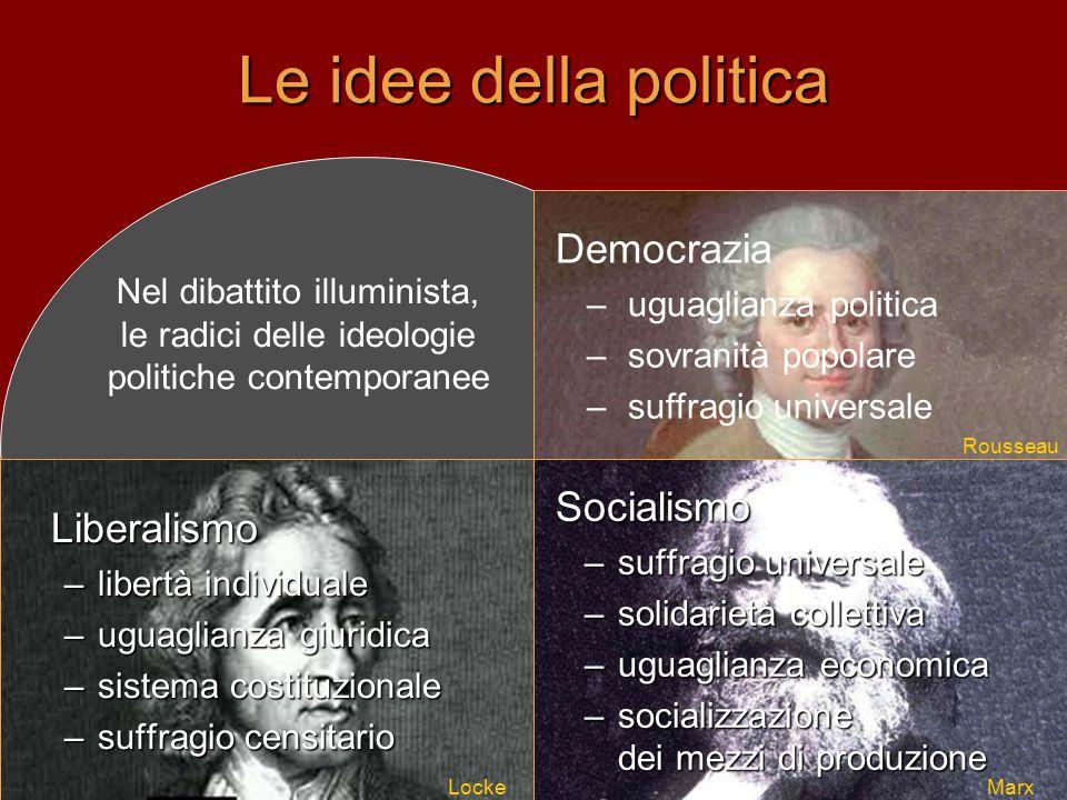 Le idee della politica Democrazia Socialismo Liberalismo