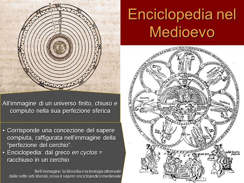 Enciclopedia nel Medioevo