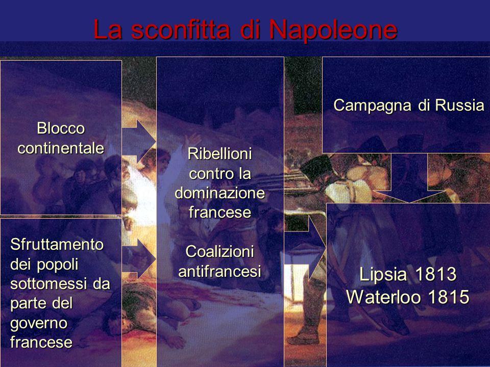 La sconfitta di Napoleone